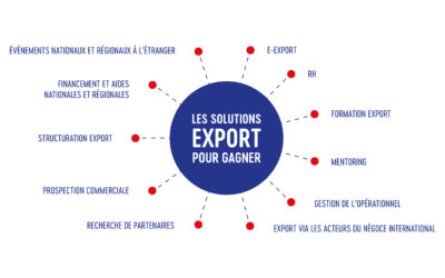 Lancement de la Plateforme des Solutions Team France Export